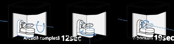 Medit T500 scanare amprenta automat